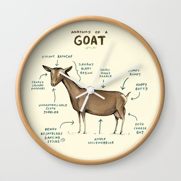 Anatomy of a Goat Wall Clock