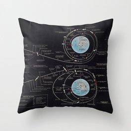 Vintage Diagram of The Apollo Mission (1969) Throw Pillow