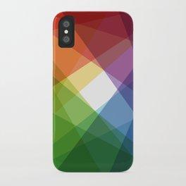 Fig. 005 iPhone Case