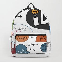 Ideas sketch Backpack