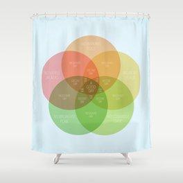 Ice Cube - It Was A Good Day Venn Diagram Shower Curtain