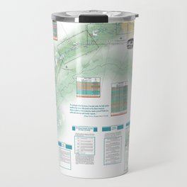 BLM - Detailed Rogue River Overview Map (2018) Travel Mug