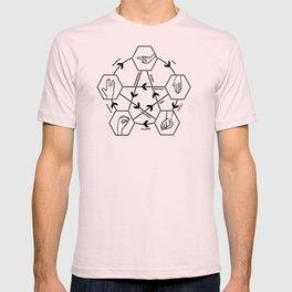 How to play rock-paper-scissors-lizard-spock (light) T-shirt