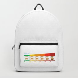 Cat CHONK Chart Meme Backpack