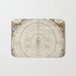 Keller's Harmonia Macrocosmica - Brahe's Calculations of the Courses of the Planets 1661 Bath Mat
