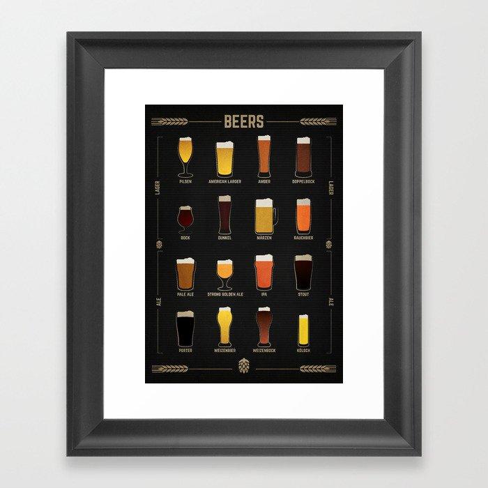 Beer Guide Gerahmter Kunstdruck