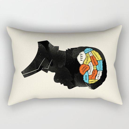 Han Phrenology Rectangular Pillow