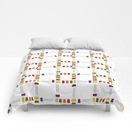 Peppers Comforters