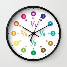 Lernuhr Mathematisch Große Bruchzahlen Design © hatgirl.de 2018 Wall Clock