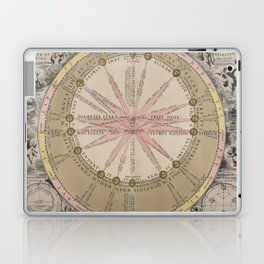 Van Loon - Theory of the Sun's Cycles, 1708 Laptop & iPad Skin