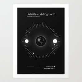 Satellites orbiting Earth Art Print