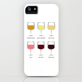 Wine Spectrum iPhone Case