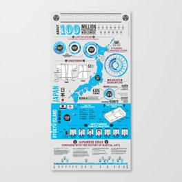 Karate Infographics Canvas Print