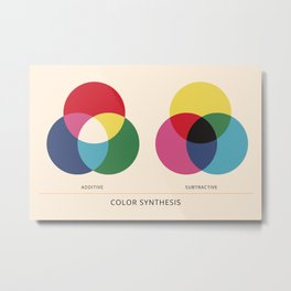 Color Synthesis Metal Print