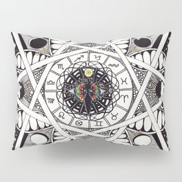Wheel Of The Year Pillow Sham