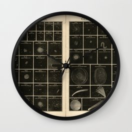 Double Stars and Clusters; Cluster, Nebulae and Comets (1856) Wall Clock