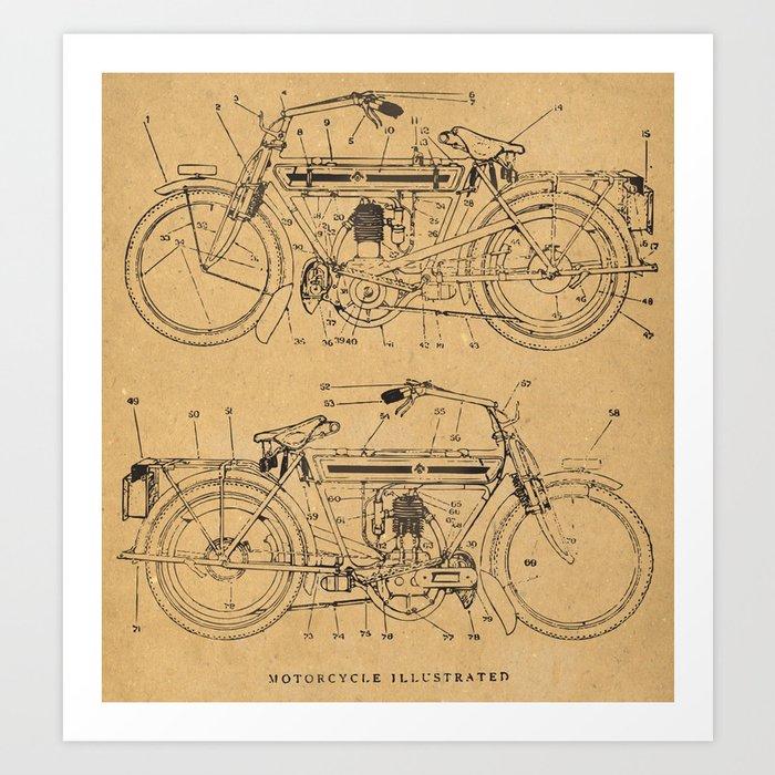 Motorcycle Diagram Art Print By Marcusmelton Society6