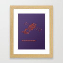 Vector Soyuz! Framed Art Print