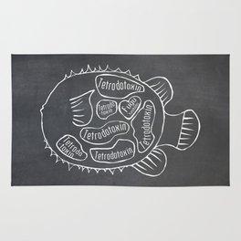 Fugu Butcher Diagram (Blowfish Meat Chart) Rug