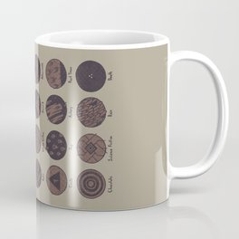 Potentially Mislabeled Microcosmos Samples Coffee Mug