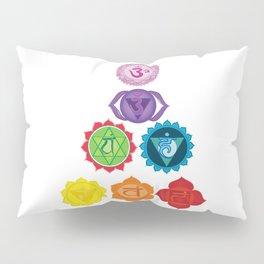 Seven Chakras Pillow Sham