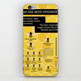 The Organization of Bees iPhone Skin