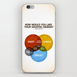 How Would You Like Your Graphic Design? iPhone Skin