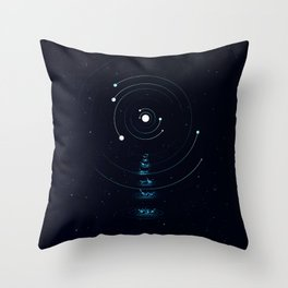'Oumuamua: the alien hypothesis is a long shot Throw Pillow