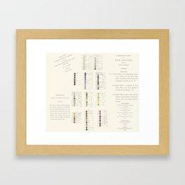 Werner's nomenclature of colour Framed Art Print