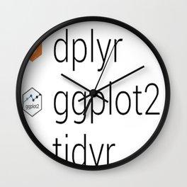 Tidyverse libraries dplyr_ ggplot2_ tidyr Wall Clock