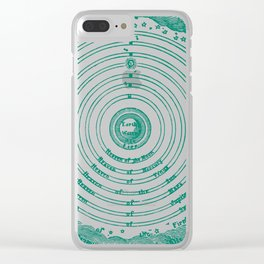 The Crystalline Spheres of Ptolemy Clear iPhone Case