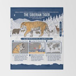 The Wild Ones: Siberian Tiger (info) Throw Blanket