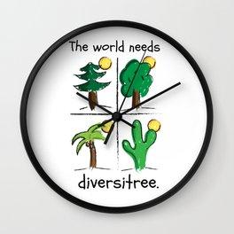 Diversitree Wall Clock