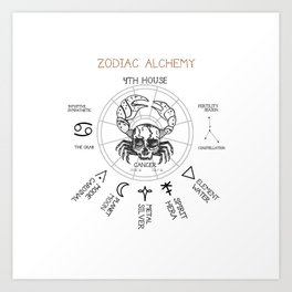 Zodiac Alchemy Cancer Chart Skull Crab Art Print