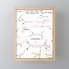 Feynman Diagrams Framed Mini Art Print