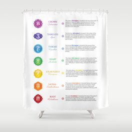 Seven Chakra Chart & Symbols #24 Shower Curtain