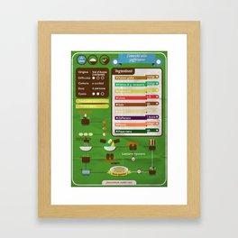 Gnocchi allo zafferano Framed Art Print