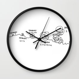my problem process Wall Clock
