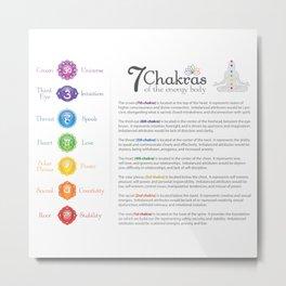 Seven Chakra Poster #43 Metal Print