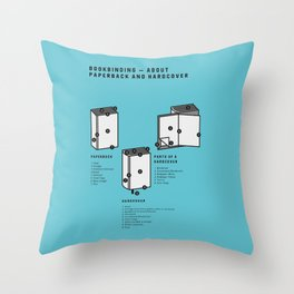 Bookbinding – About Paperback and Hardcover (in English) Throw Pillow