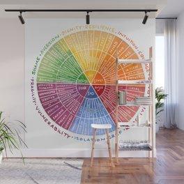Emotion Wheel Wall Mural