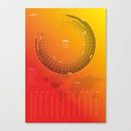 Bureau Oberhaeuser Calendar 2016 orange, english Canvas Print