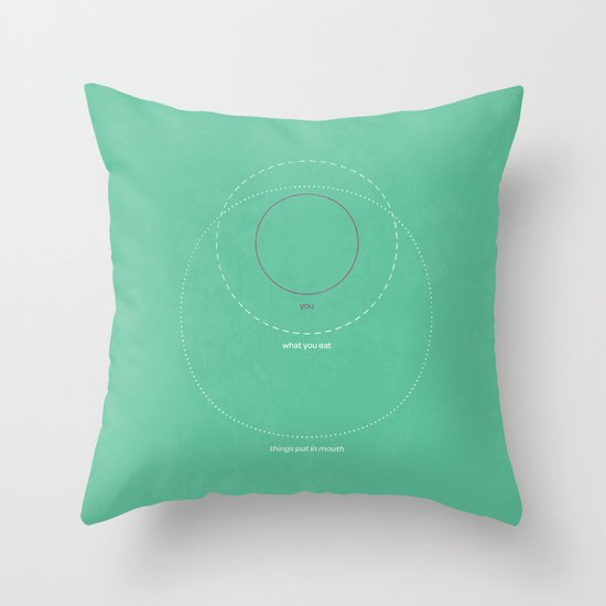 What You Eat Throw Pillow