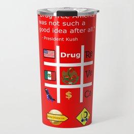 wrong results Travel Mug