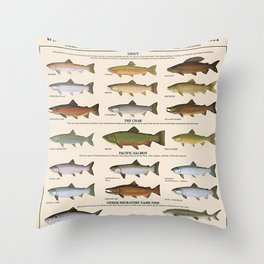 Illustrated Western Game Fish Identification Fishing - Sportsmen Chart Vintage Poster Throw Pillow