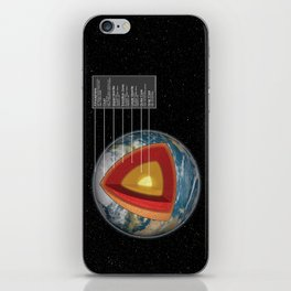 Earth - Cross Section iPhone Skin