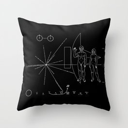Nasa Pioneer Space Craft Plaque White Text on Black Alien Message Throw Pillow