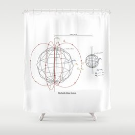 The Earth-Moon System Shower Curtain