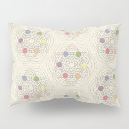Max Becke's trichromatic solid (remake, vintage version) Pillow Sham
