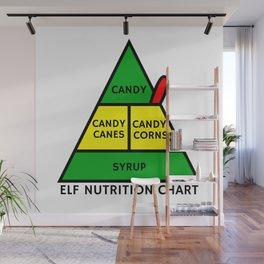 Elf Nutrition Chart Wall Mural
